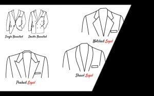 Designer Suits in Goa